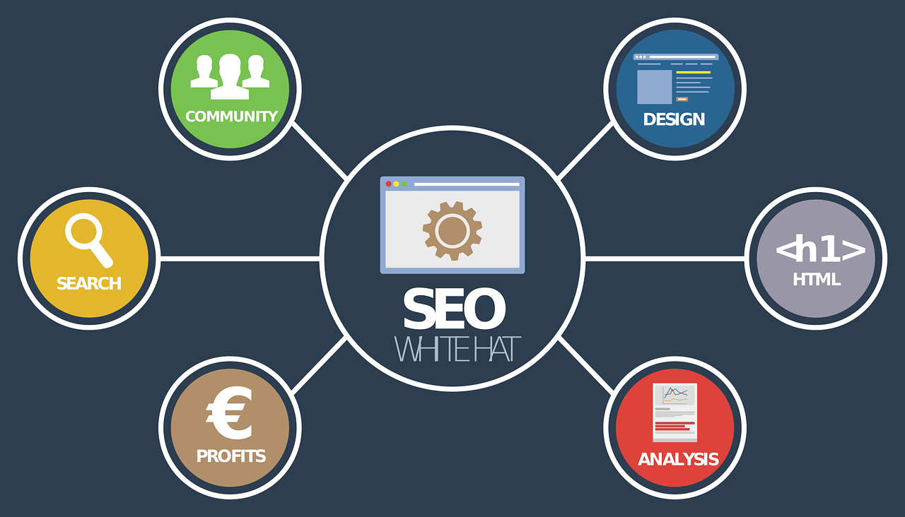 5 Commandments Of SEO That Work